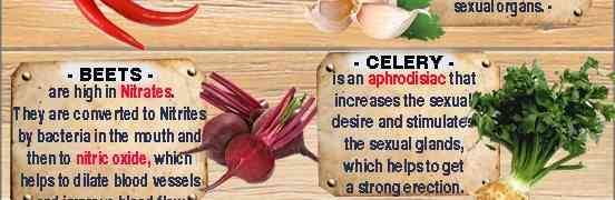 Foods to Boost Sexual Function in Men