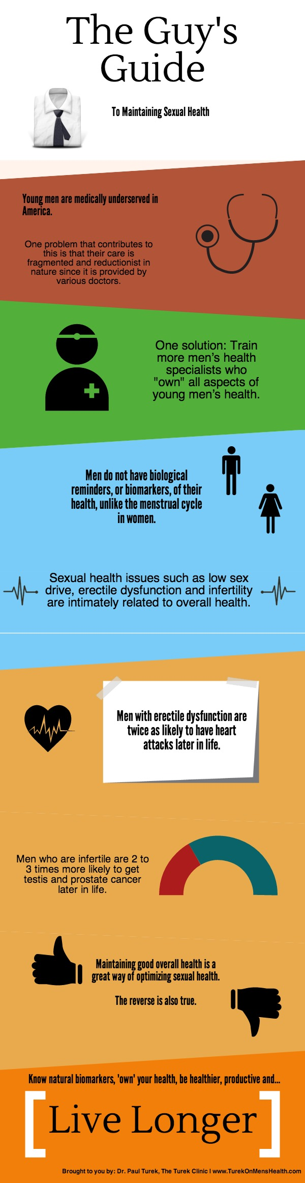 male-sexual-health