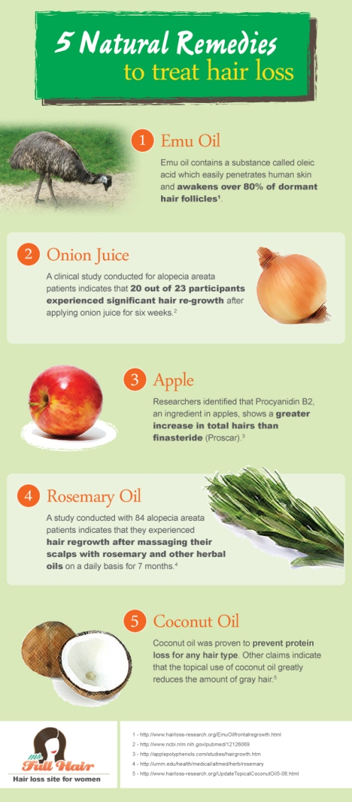 natural-remedies-for-hair-growth-infographic